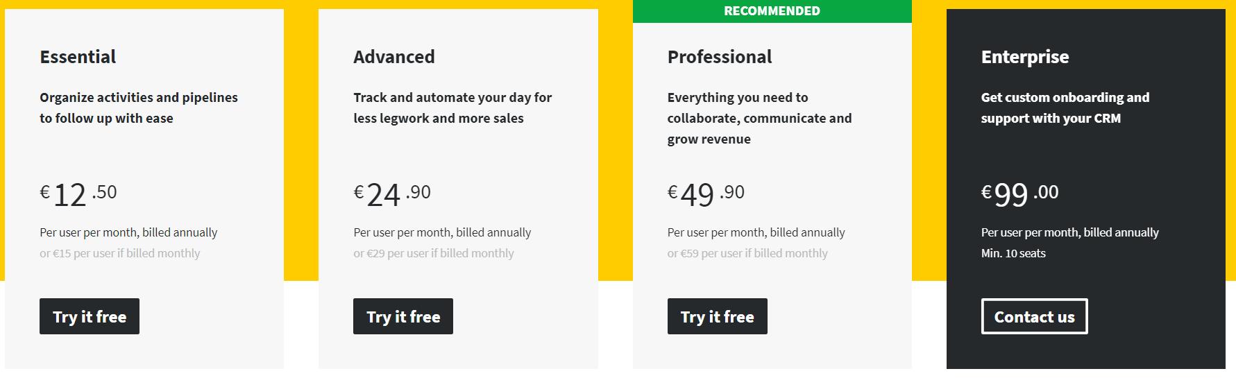 Precios SaaS por los usuarios