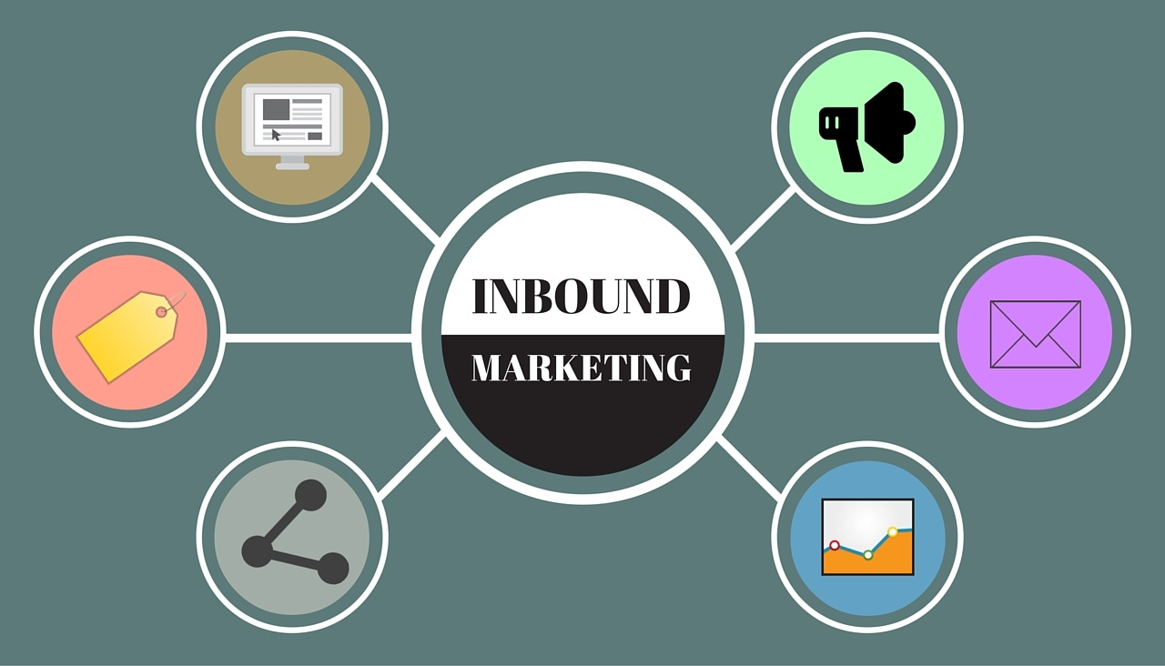 Acciones Inbound Marketing