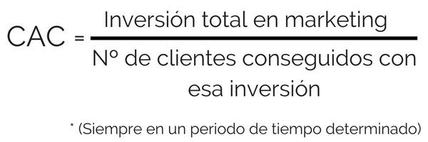 Inversin_total_en_marketing_1.jpg