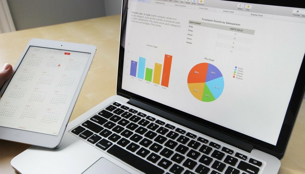 KPIs para empresas SaaS