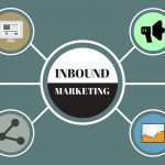 INCORPORAR EL INBOUND MARKETING
