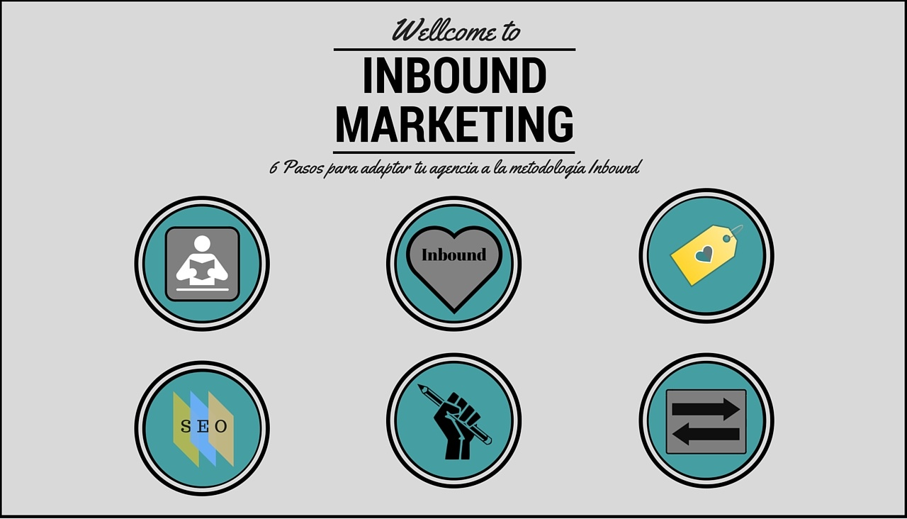 pasos para adaptar tu agencia a Inbound Marketing
