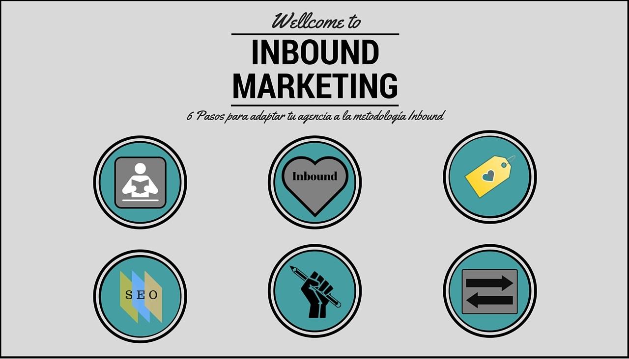 pasos para adaptar tu agencia a Inbound Marketing