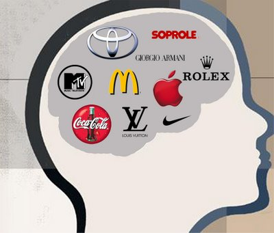 Neuromarketing Inbound Marcas